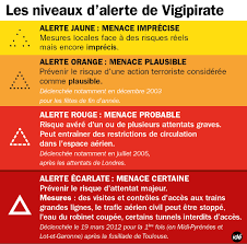 vigipirate-info